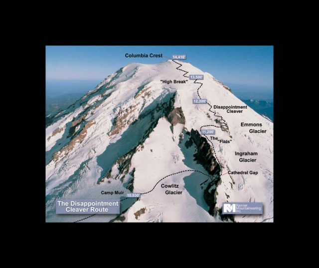 The DC Route (Credit: Rainier Mountaineering, Inc)